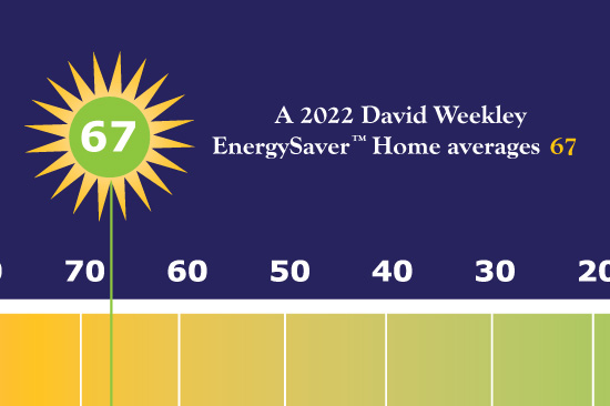 Home Energy Rating System